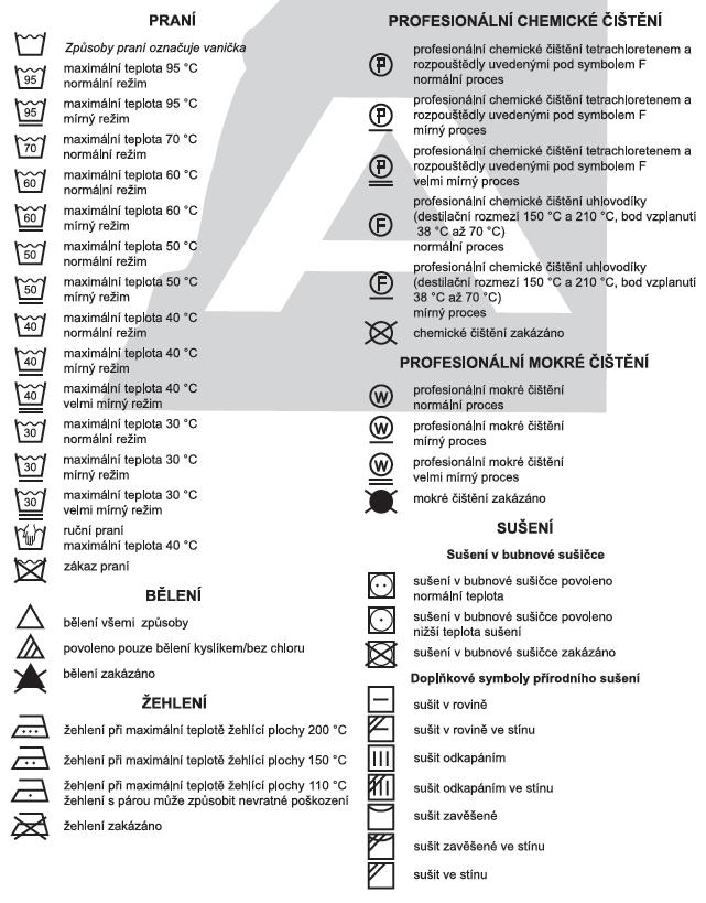 Symboly pro údržbu materiálů